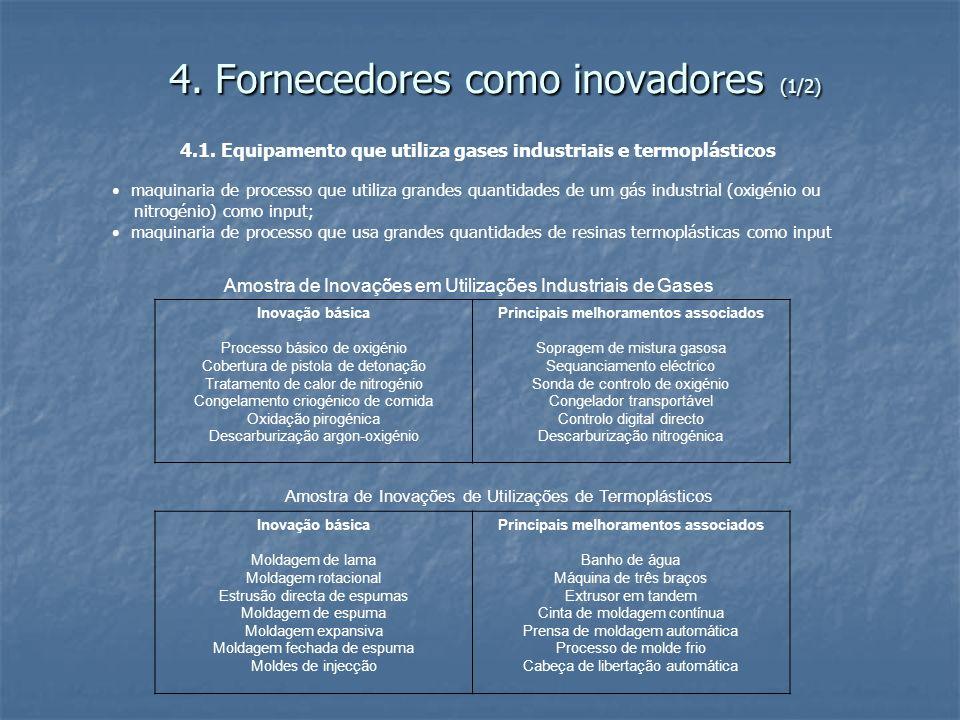 4. Fornecedores como inovadores (1/2)