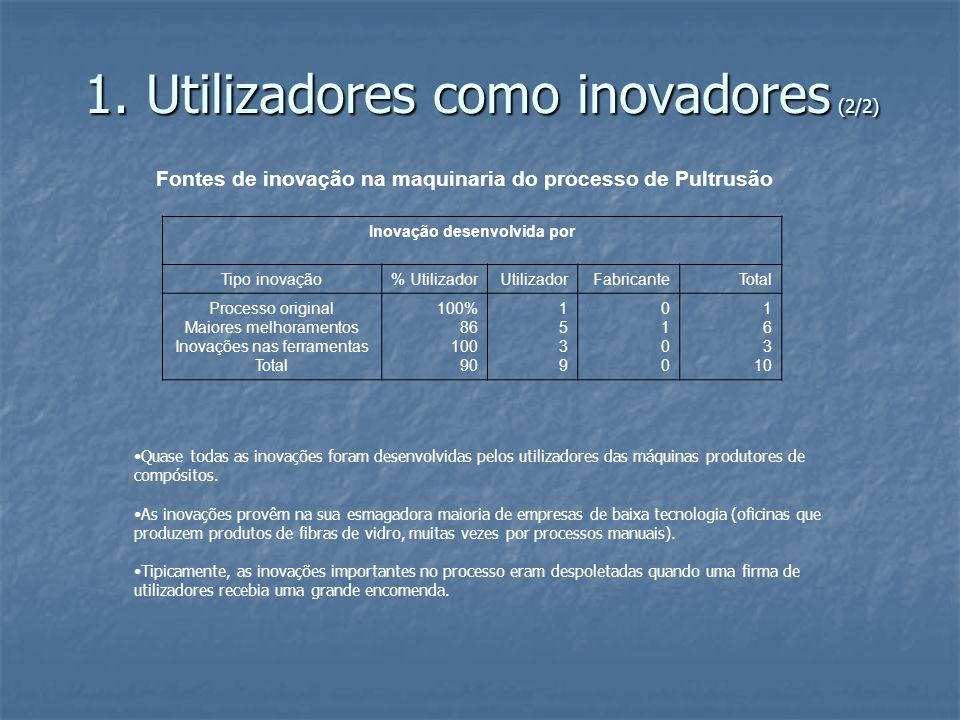 1. Utilizadores como inovadores (2/2)