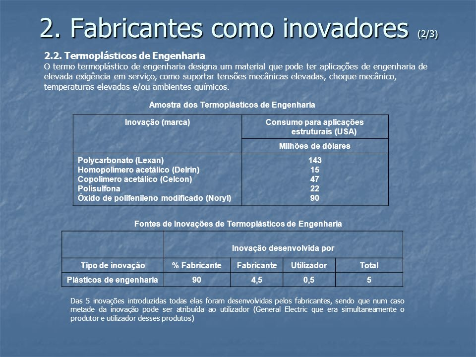 2. Fabricantes como inovadores (2/3)