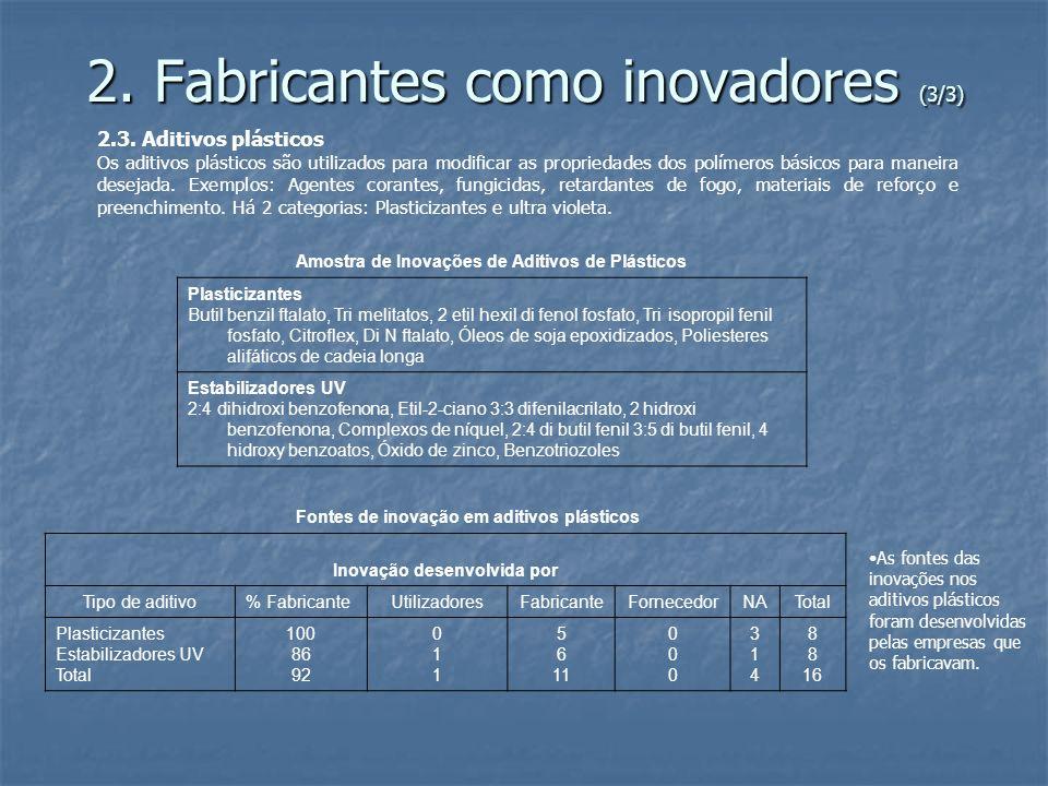 2. Fabricantes como inovadores (3/3)