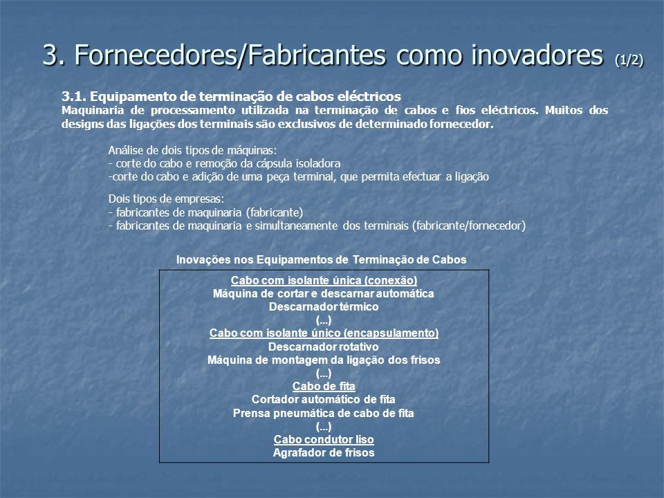 3. Fornecedores/Fabricantes como inovadores (1/2)