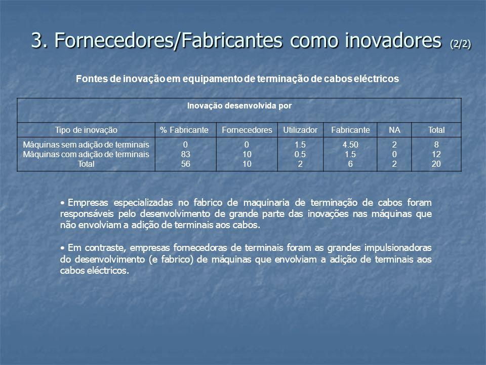 3. Fornecedores/Fabricantes como inovadores (2/2)
