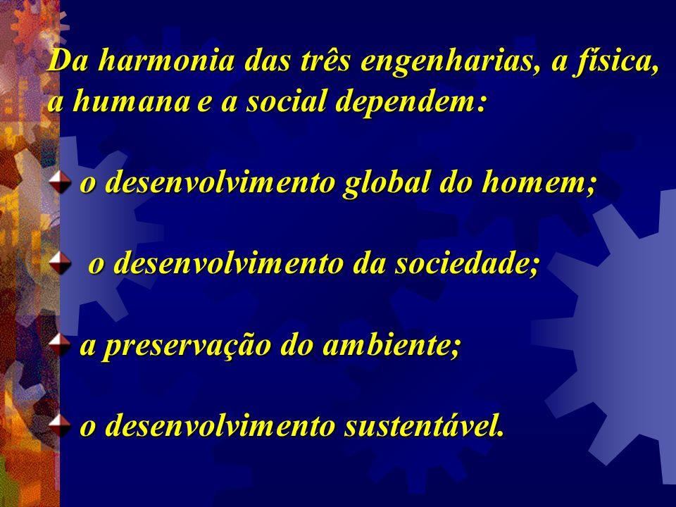 Da harmonia das três engenharias, a física, a humana e a social dependem: