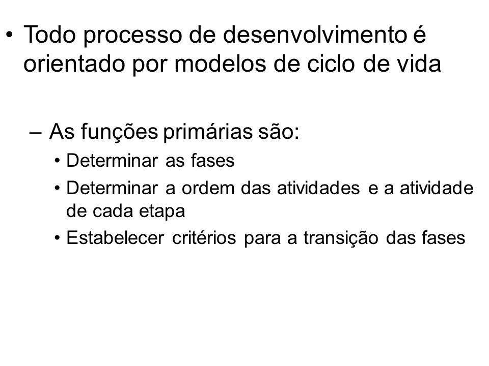 Todo processo de desenvolvimento é orientado por modelos de ciclo de vida
