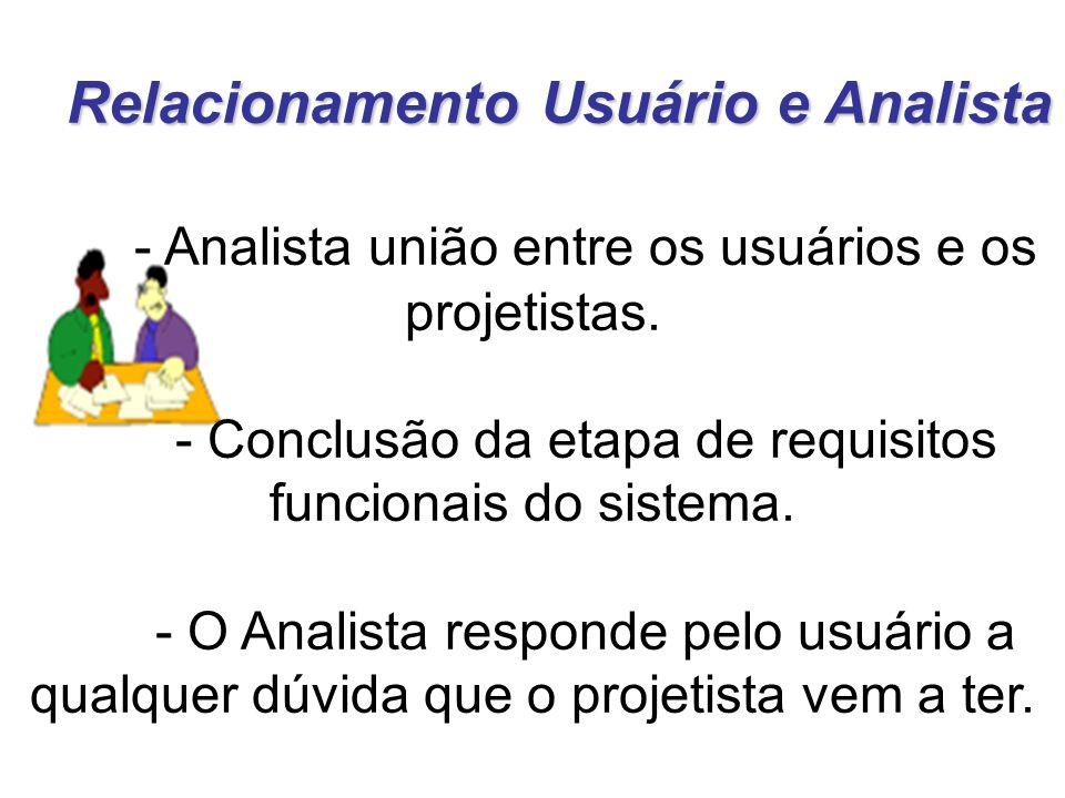 Relacionamento Usuário e Analista