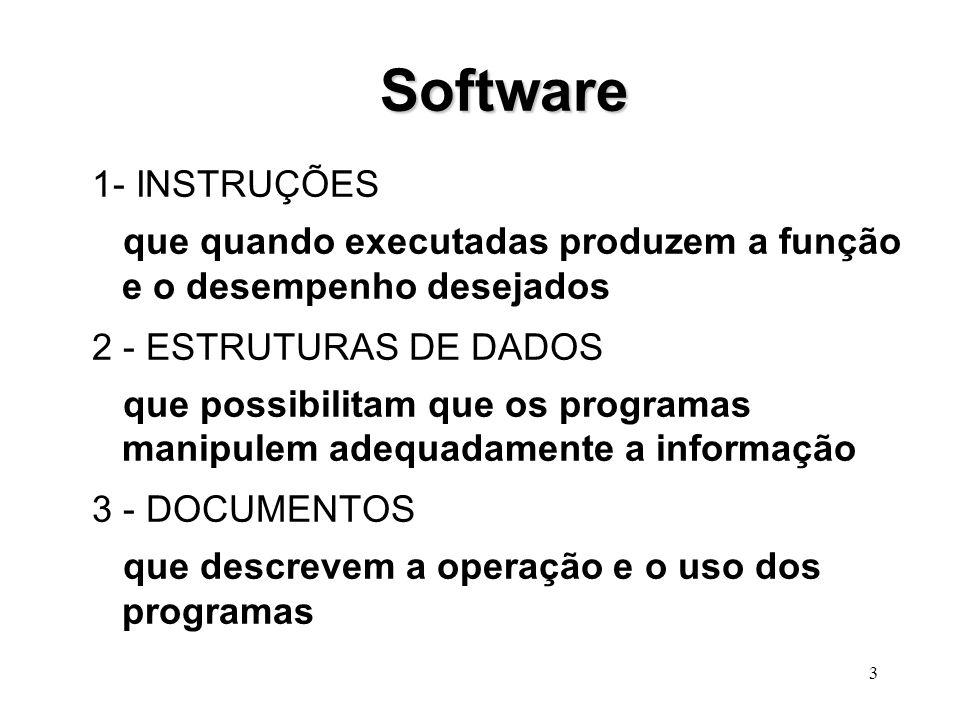 Software 1- INSTRUÇÕES. que quando executadas produzem a função e o desempenho desejados. 2 - ESTRUTURAS DE DADOS.