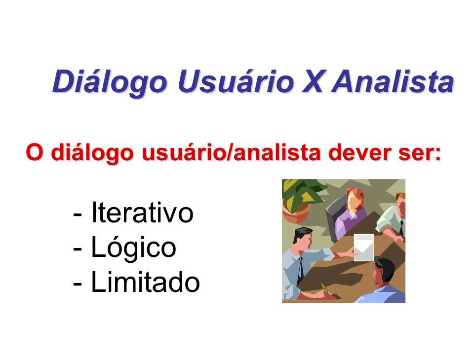 Diálogo Usuário X Analista