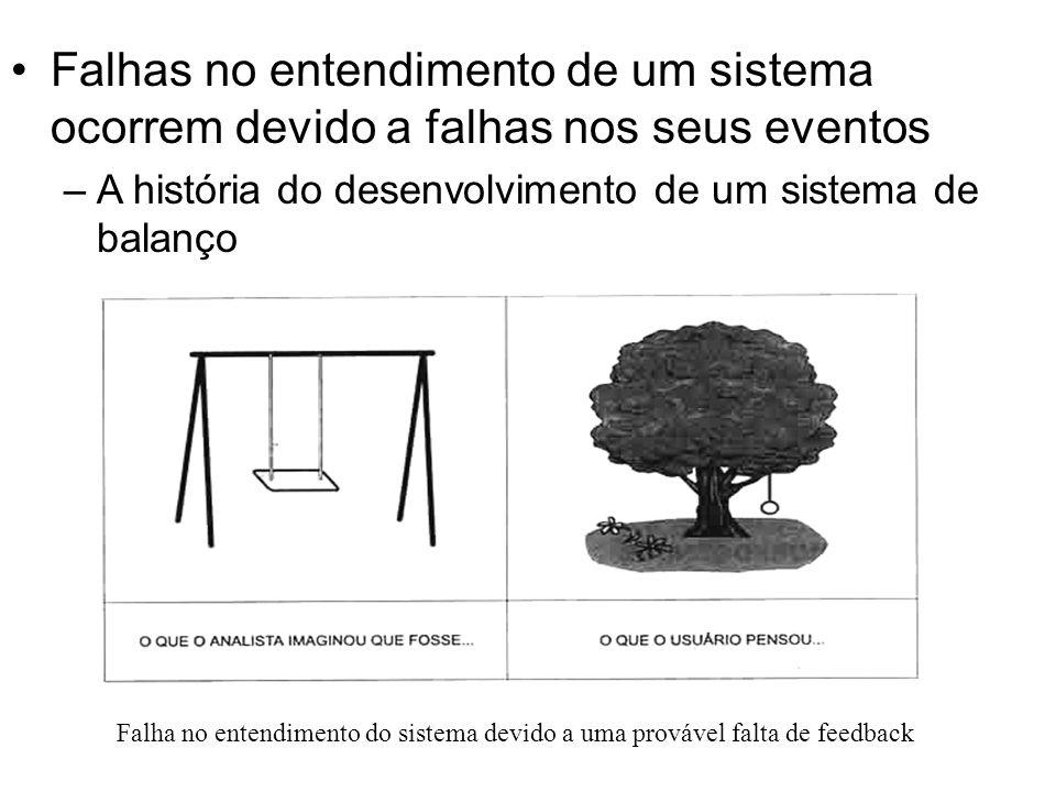 Falhas no entendimento de um sistema ocorrem devido a falhas nos seus eventos