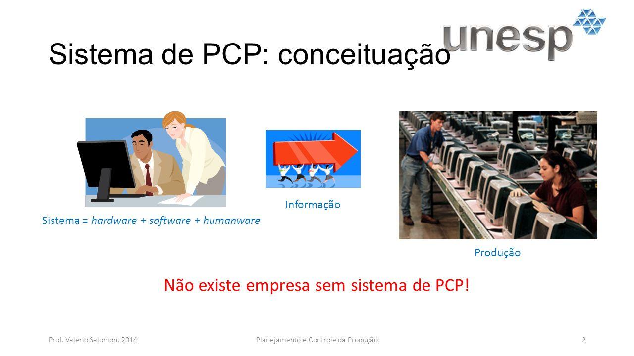 Sistema de PCP: conceituação