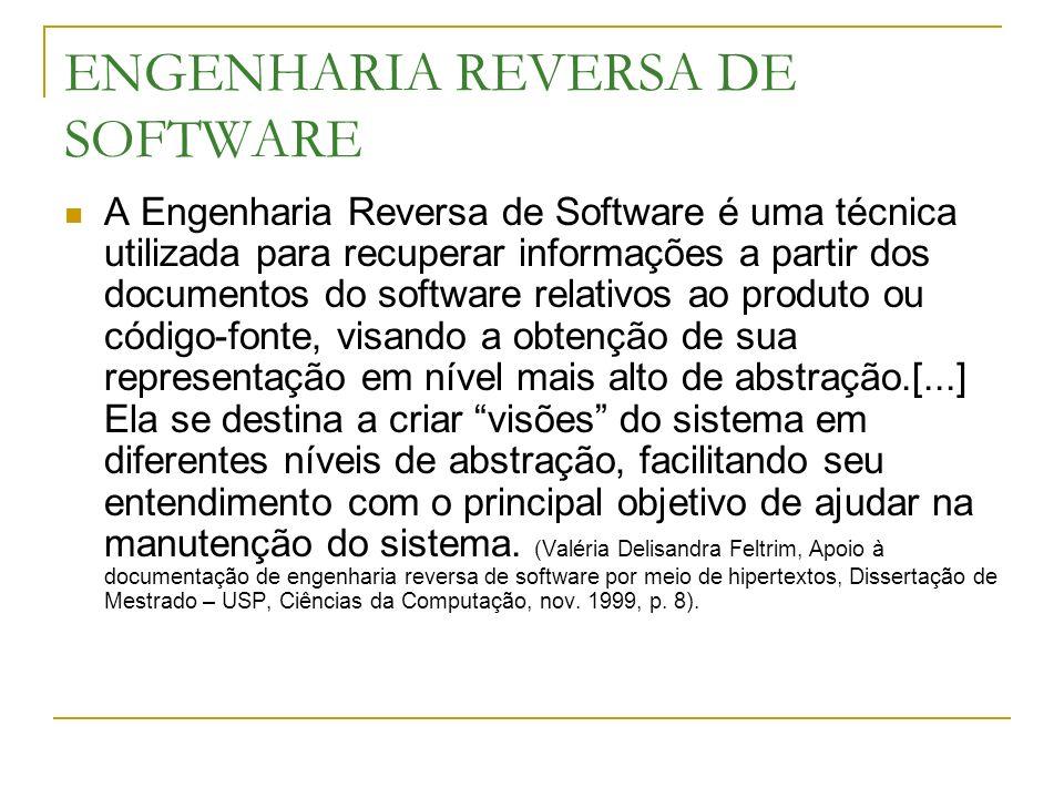 ENGENHARIA REVERSA DE SOFTWARE