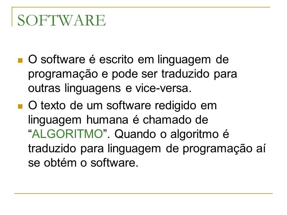SOFTWARE O software é escrito em linguagem de programação e pode ser traduzido para outras linguagens e vice-versa.