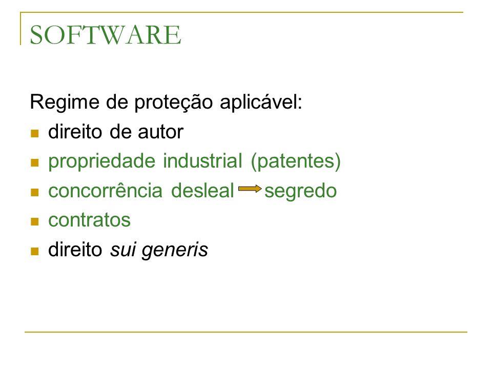 SOFTWARE Regime de proteção aplicável: direito de autor