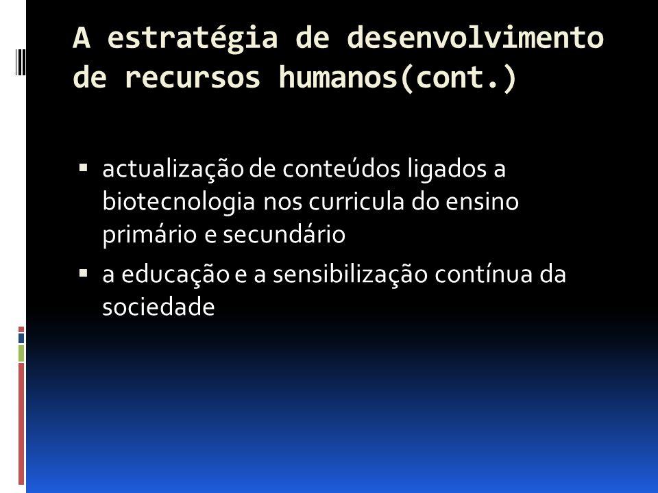 A estratégia de desenvolvimento de recursos humanos(cont.)