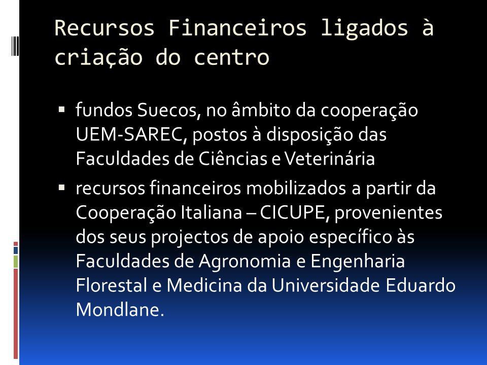 Recursos Financeiros ligados à criação do centro