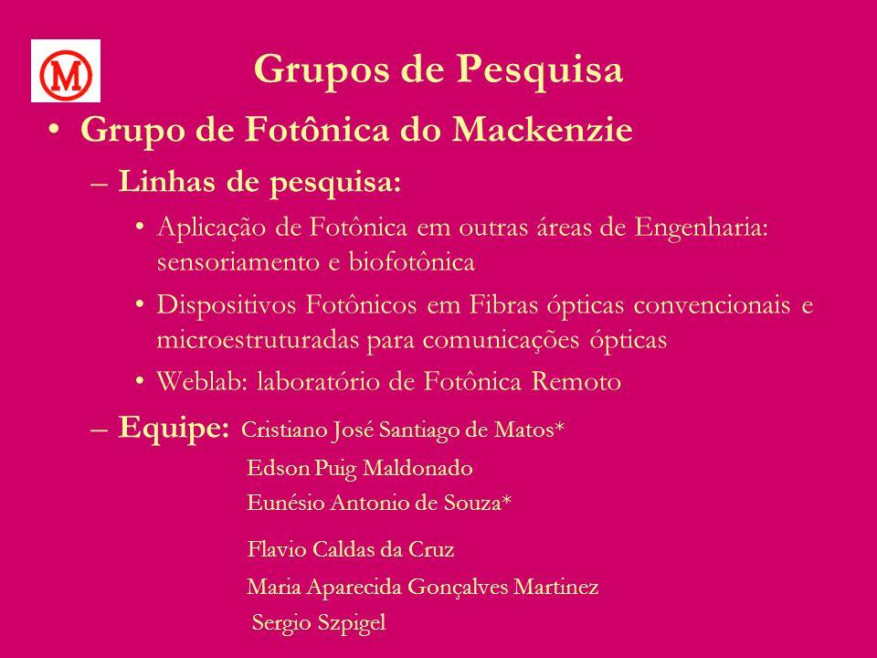 Grupos de Pesquisa Grupo de Fotônica do Mackenzie Linhas de pesquisa:
