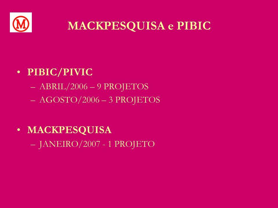 MACKPESQUISA e PIBIC PIBIC/PIVIC MACKPESQUISA ABRIL/2006 – 9 PROJETOS