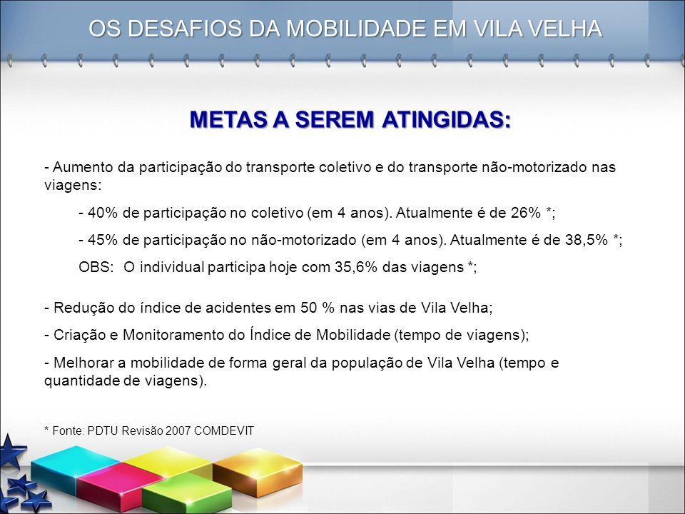 METAS A SEREM ATINGIDAS: