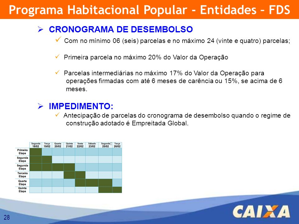 Programa Habitacional Popular - Entidades – FDS