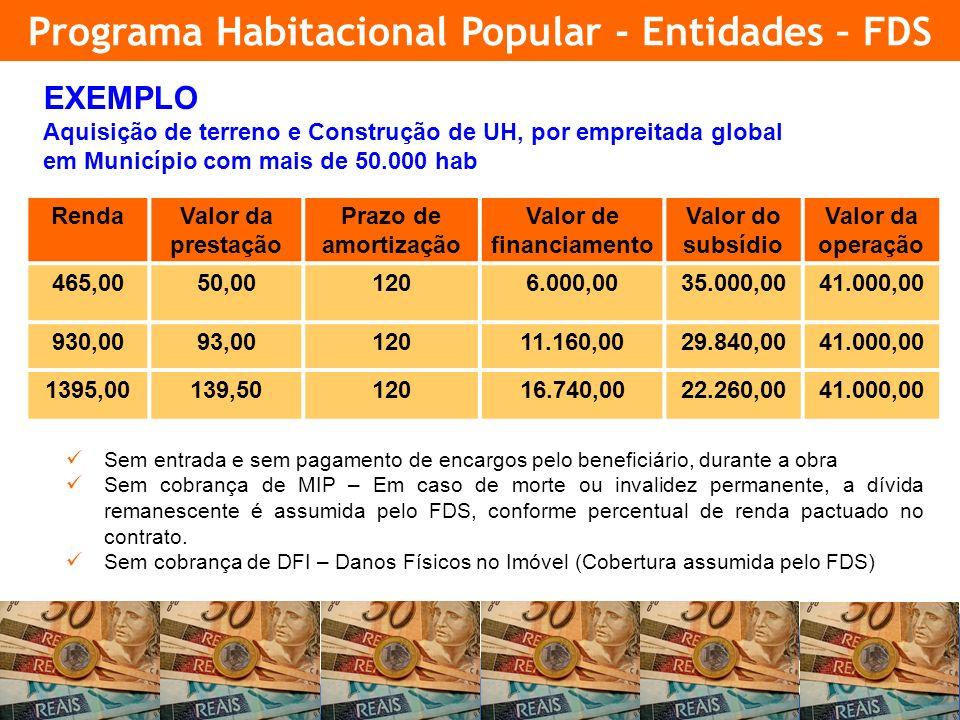 Programa Habitacional Popular - Entidades – FDS Valor de financiamento