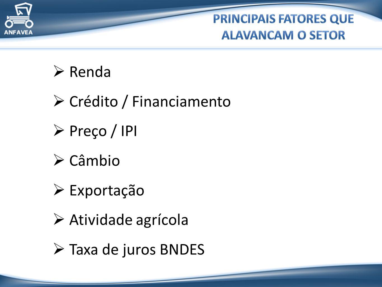 Principais Fatores que alavancam o setor