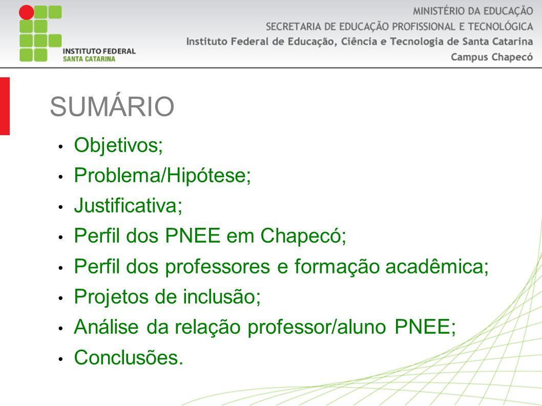 SUMÁRIO Objetivos; Problema/Hipótese; Justificativa;