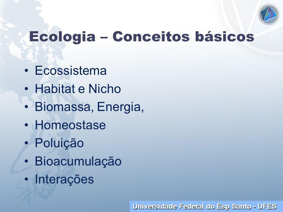 Ecologia – Conceitos básicos