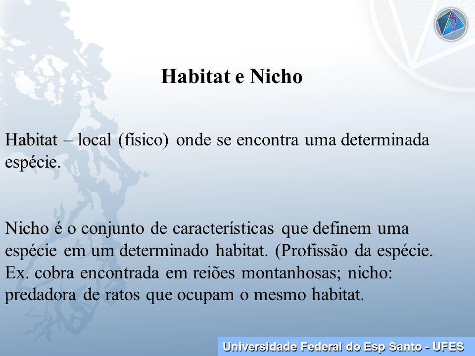 Habitat e Nicho Habitat – local (físico) onde se encontra uma determinada espécie.