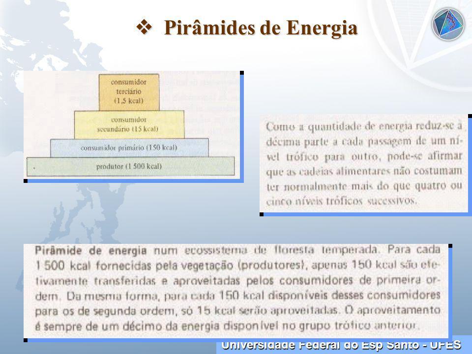  Pirâmides de Energia