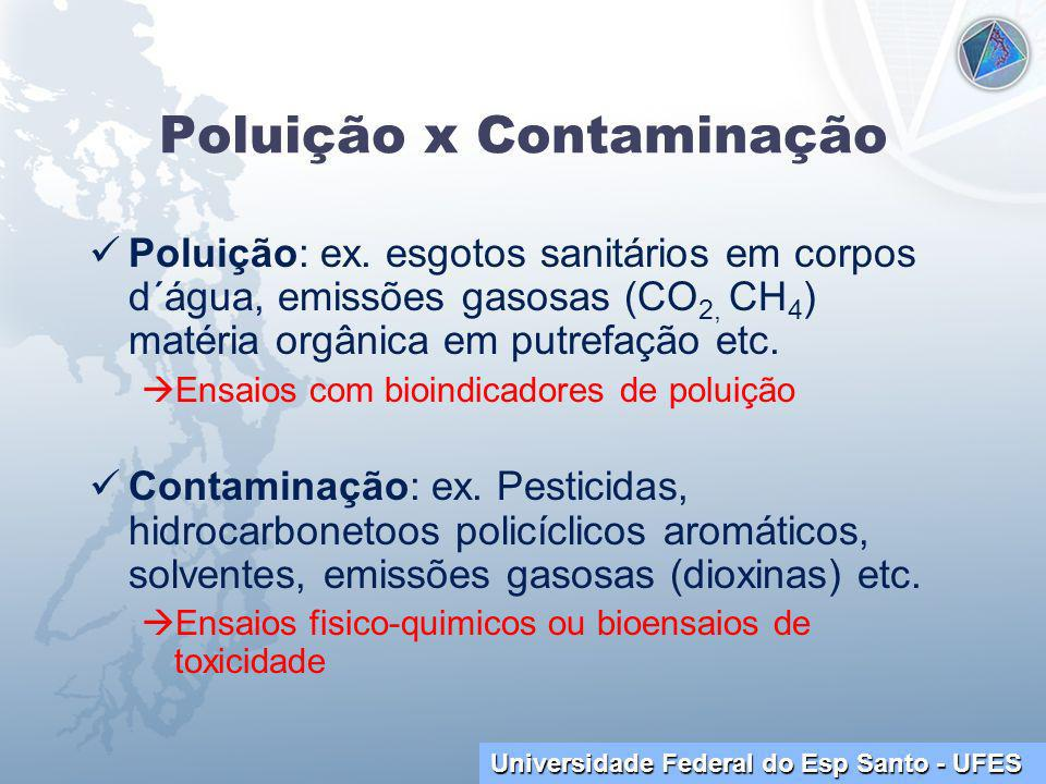Poluição x Contaminação