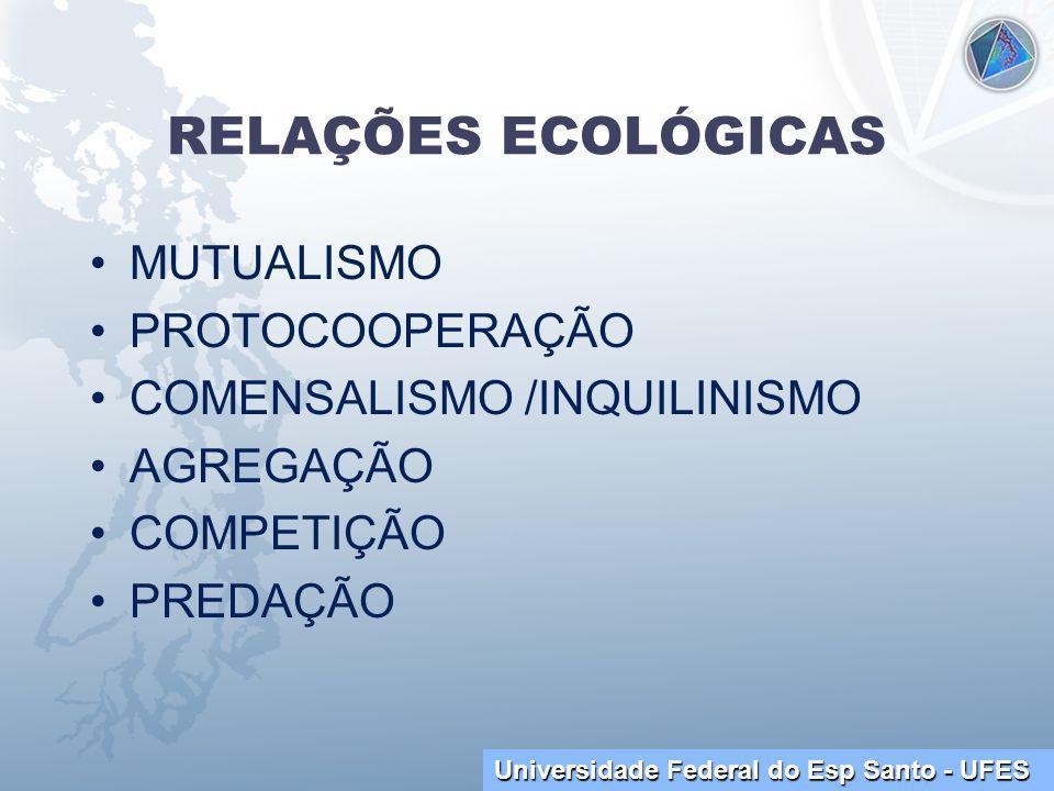 RELAÇÕES ECOLÓGICAS MUTUALISMO PROTOCOOPERAÇÃO