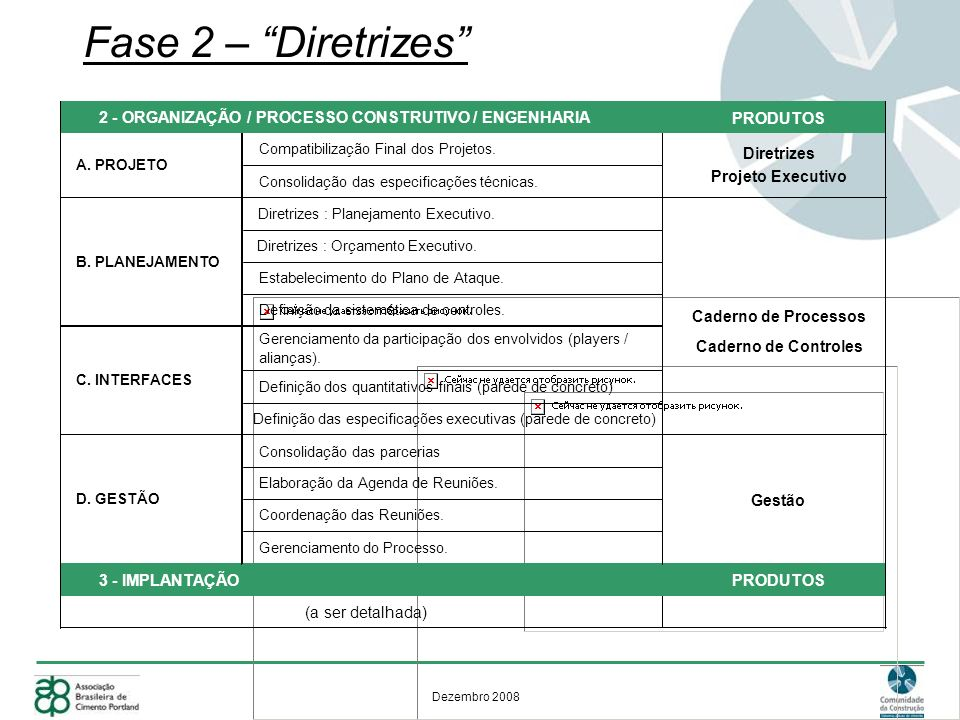 2 - ORGANIZAÇÃO / PROCESSO CONSTRUTIVO / ENGENHARIA