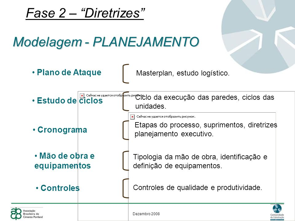 Masterplan, estudo logístico.