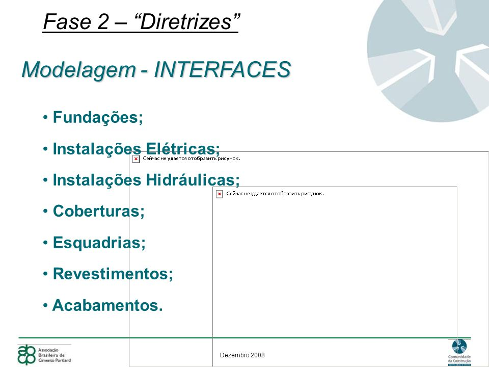 Modelagem - INTERFACES