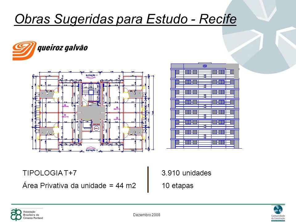 Obras Sugeridas para Estudo - Recife