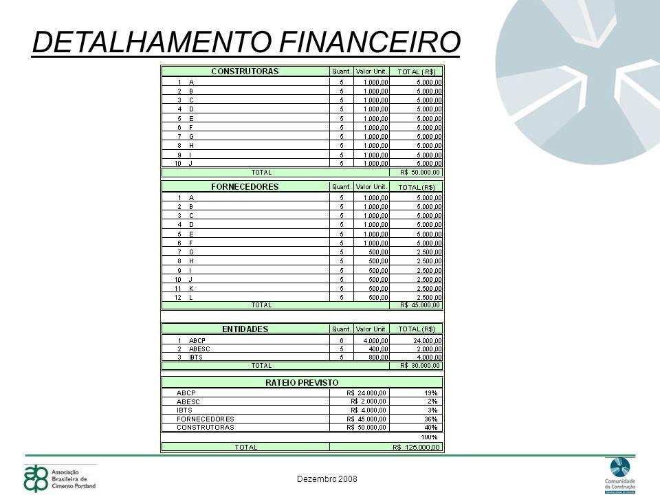 DETALHAMENTO FINANCEIRO