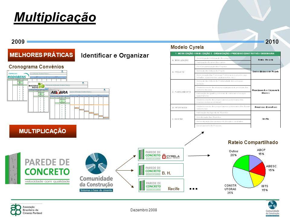 Multiplicação ... Identificar e Organizar 2009 2010 MELHORES PRÁTICAS