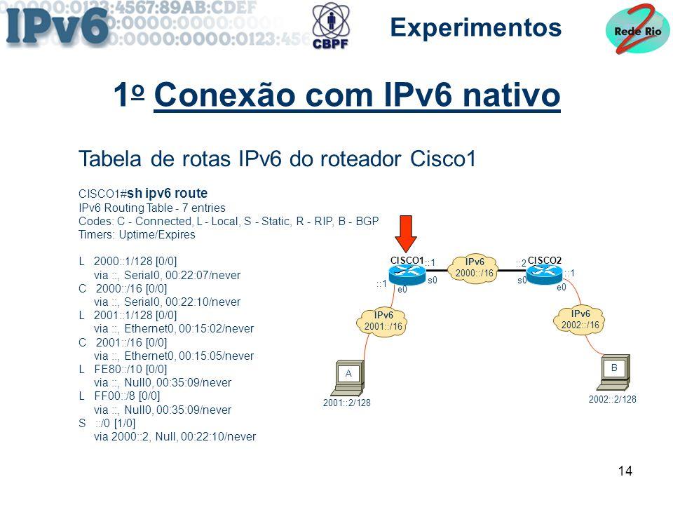 1o Conexão com IPv6 nativo