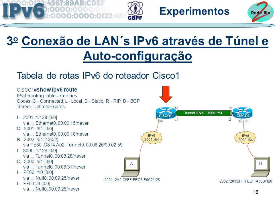 3o Conexão de LAN´s IPv6 através de Túnel e Auto-configuração