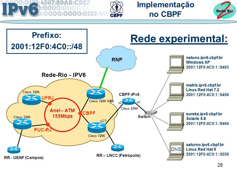 Rede experimental: Implementação no CBPF Prefixo: 2001:12F0:4C0::/48