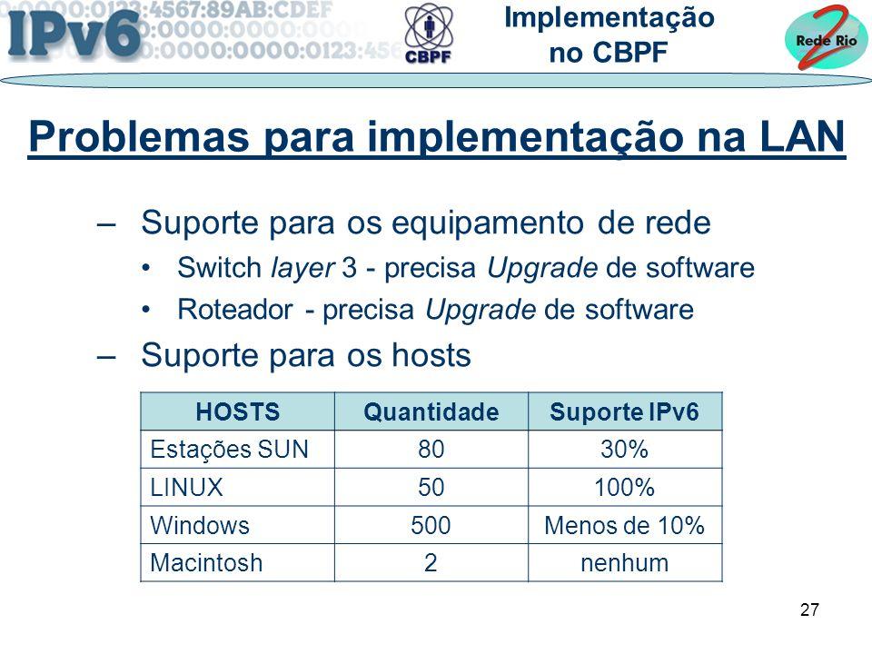 Problemas para implementação na LAN