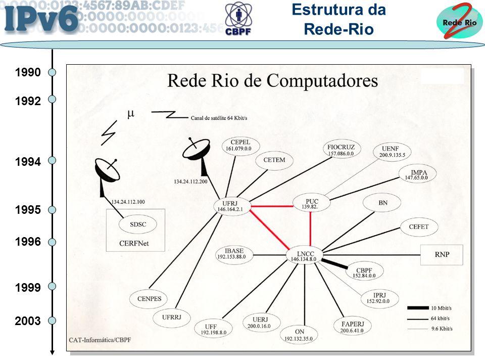 Estrutura da Rede-Rio. 1990. Primeiros ensaios de redes em laboratórios no Brasil 1989-90.