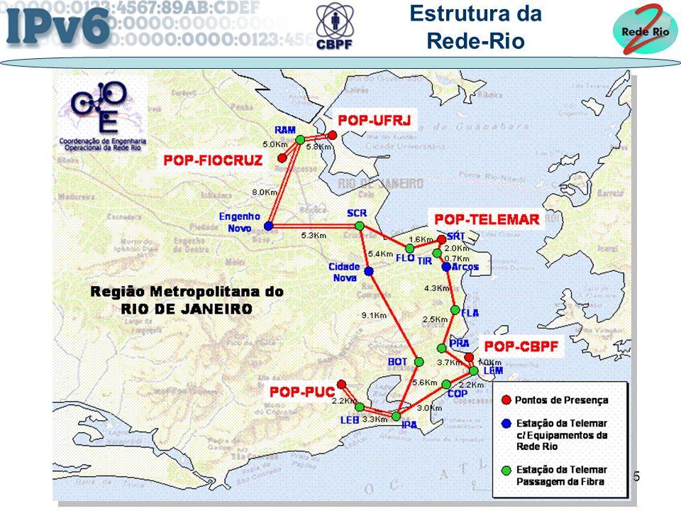 Estrutura da Rede-Rio