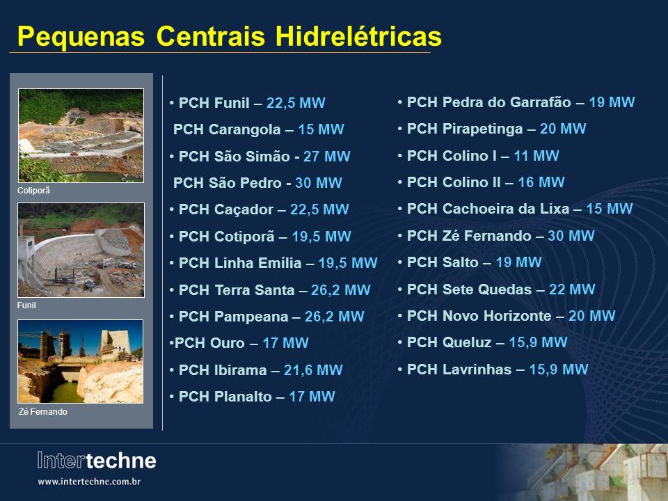 Pequenas Centrais Hidrelétricas