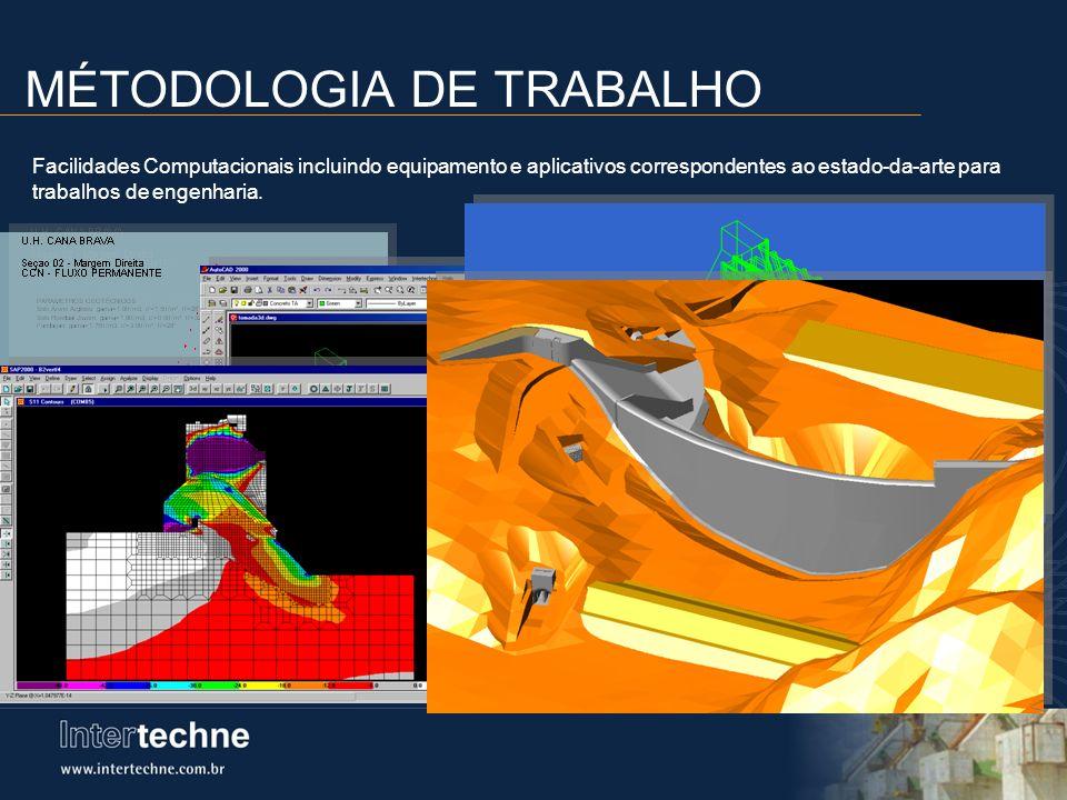 MÉTODOLOGIA DE TRABALHO