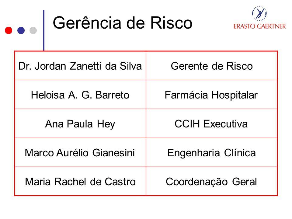 Gerência de Risco Dr. Jordan Zanetti da Silva Gerente de Risco