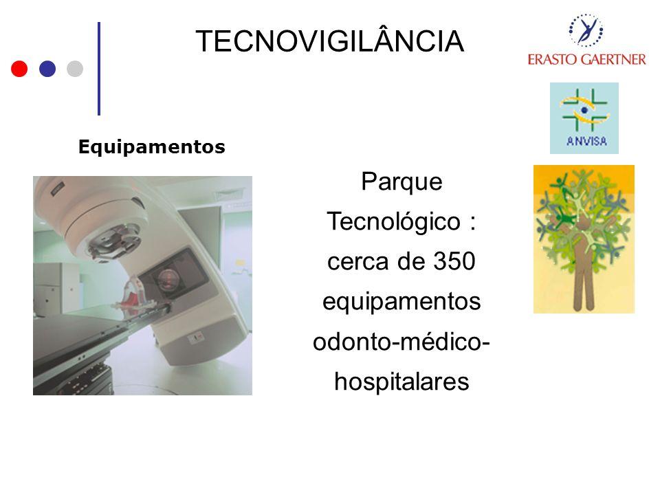 TECNOVIGILÂNCIA Equipamentos.