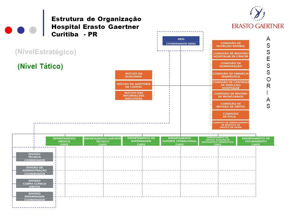 (NívelEstratégico) (Nível Tático) Estrutura de Organização