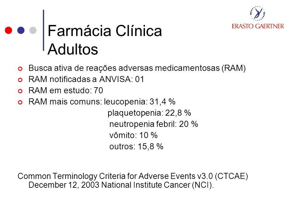 Farmácia Clínica Adultos