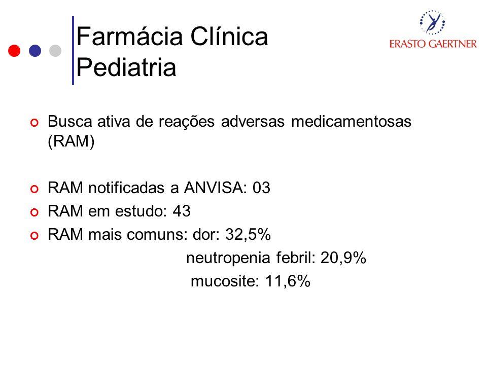 Farmácia Clínica Pediatria