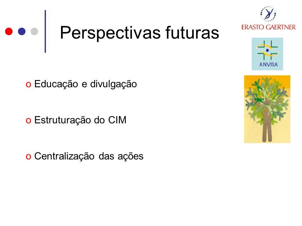 Perspectivas futuras Educação e divulgação Estruturação do CIM